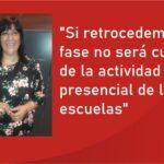 """<h6>Lo dijo desde Educación Mónica Gutierrez </h6><h1>""""Si retrocedemos de fase no será culpa de la actividad presencial de las escuelas""""</h1>"""